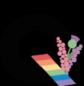 LGBTQ+ Agony Aunt